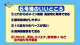 【マンパチ】6号機だってできるもん! #1